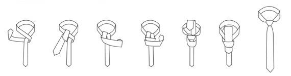 平结 平结为最多男士选用的领结打法之一,几乎适用于各种材质的领带。要诀:领结下方所形成的凹洞需让两边均匀且对衬。  交叉结 这是对于单色素雅质料且较薄领带适合选用的领结,对于喜欢展现流行感的男士不妨多加使用交叉结。  双环结 一条质地细致的领带再搭配上双环结颇能营造时尚感,适合年轻的上班族选用。该领结完成的特色就是第一圈会稍露出于第二圈之外,可别刻意给盖住了。  双交叉结  温莎结